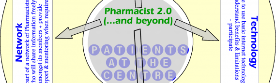 Pharmacist 2.0 and beyond…